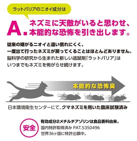 株式会社ユタカメイク ラットバリア RAT400 業務用溶液