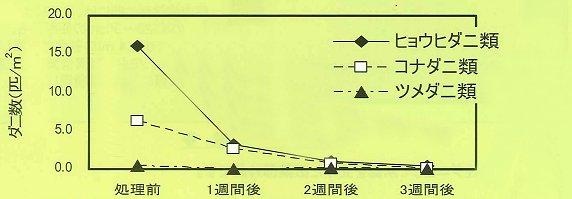 フマキラーND-03 2L