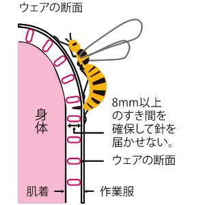 関電ウェルビー株式会社 ハチガードウェア
