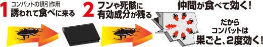 大日本除虫菊株式会社 コンバット スマートタイプ