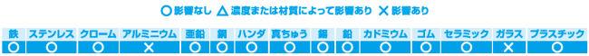 シーバイエス株式会社 J-ショップ600 [5077]