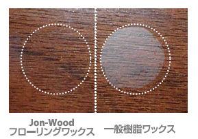 Jon-Woodフローリングワックス [4477199]