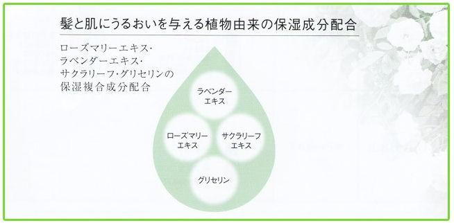 資生堂アメニティグッズ株式会社 THE AMENITY(ジアメニティ) アロマコンディショナー