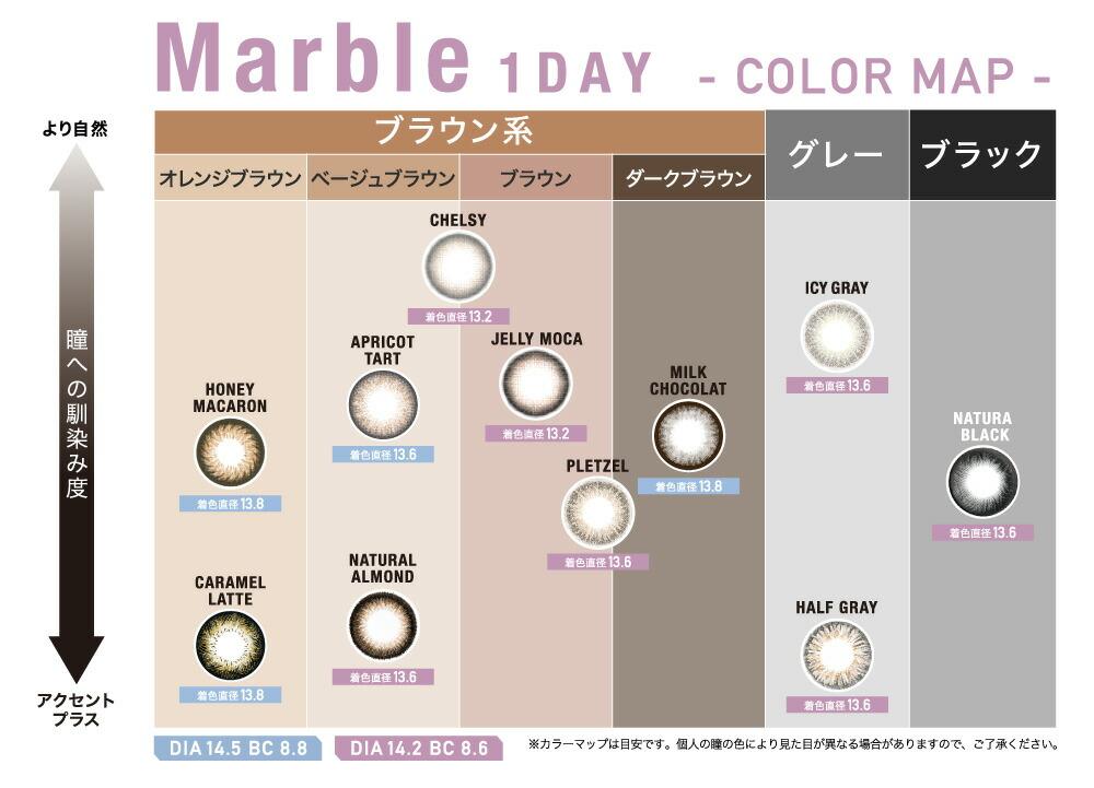 Mable 1day カラーマップ