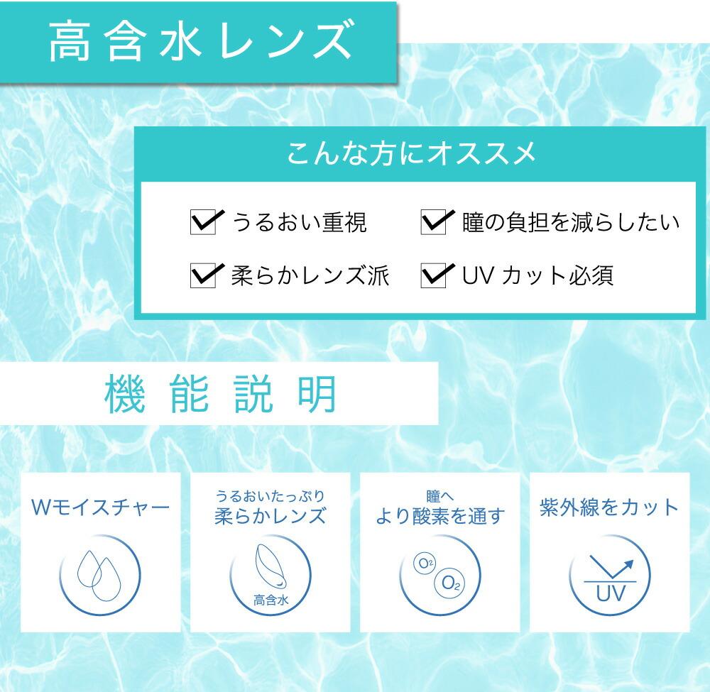 高含水レンズ 機能説明