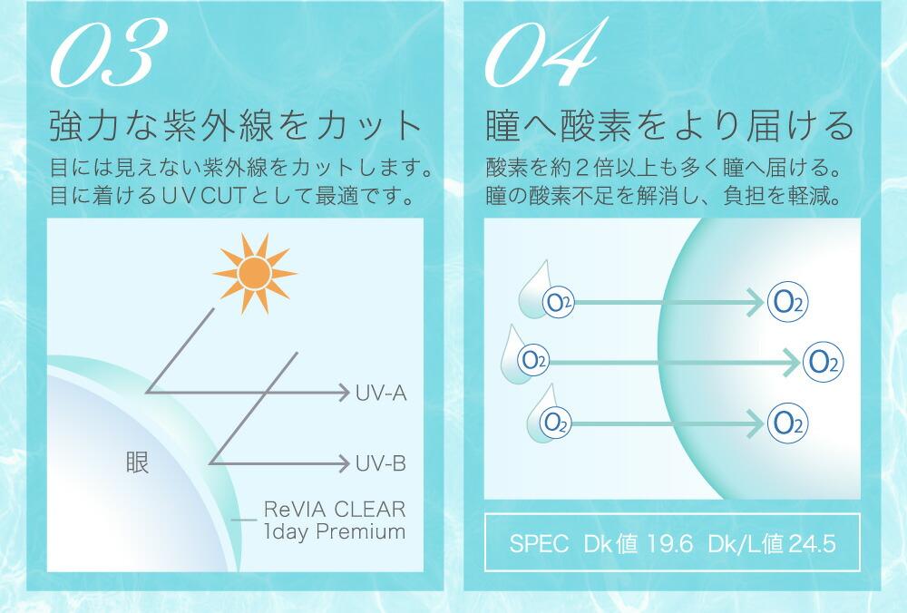 03強力な紫外線をカット/04瞳へ酸素をより届ける