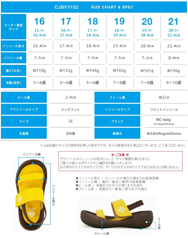 RC easy/cjbf3102/サイズ表