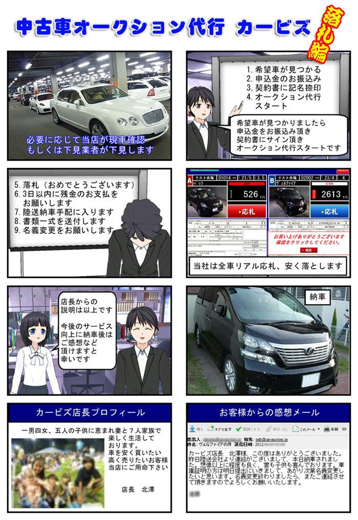 中古車オークション代行 カービズ特徴