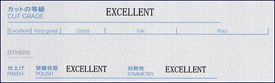 トリプルエクセレント
