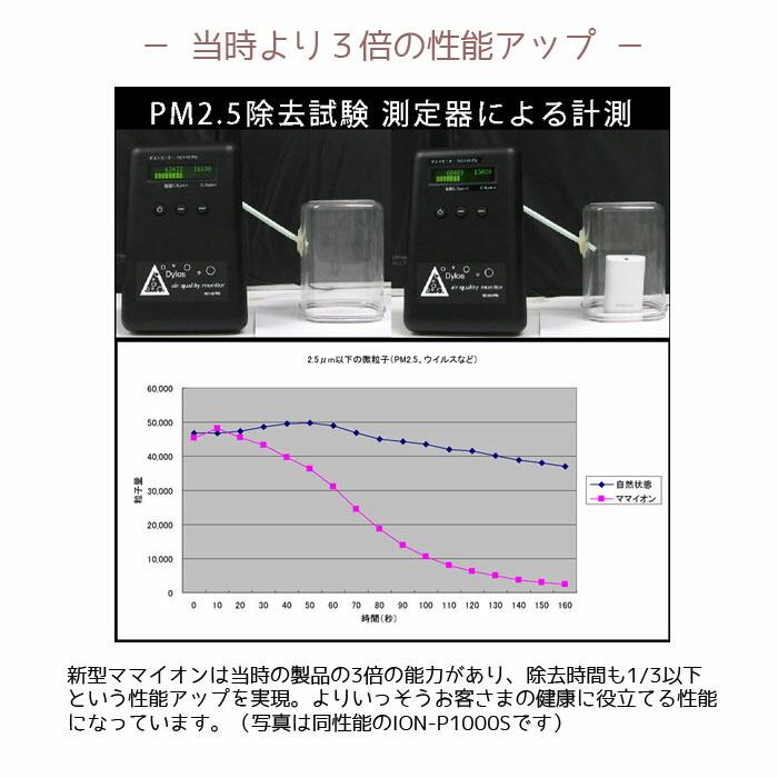 空気清浄機 ママイオンLapis ウイルス対策 小型 コンパクト 花粉対策 ハウスダスト対策 PM2.5対策 オフィス 社内 充電式 mamaion Lapis