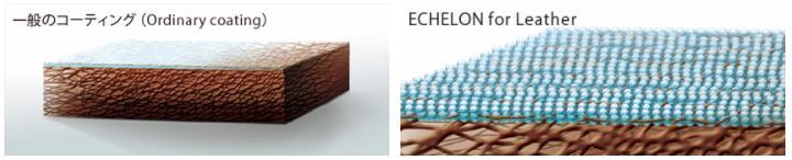 エシュロンECHELON for Leather (powered by Zen-Xero)