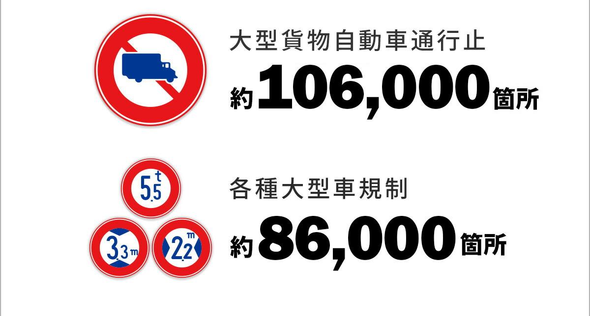 大型貨物自動車通行止 約35,000箇所 各種大型車規制 約34,000箇所