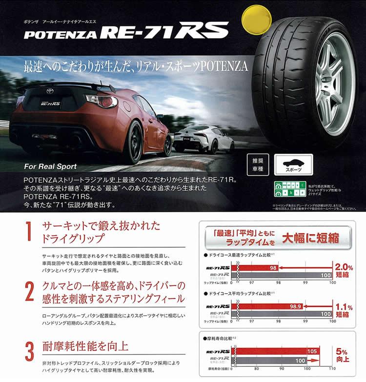 ブリヂストン ポテンザ RE-71RS