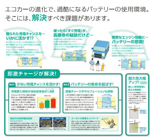 日立化成バッテリー タフロングスーパー