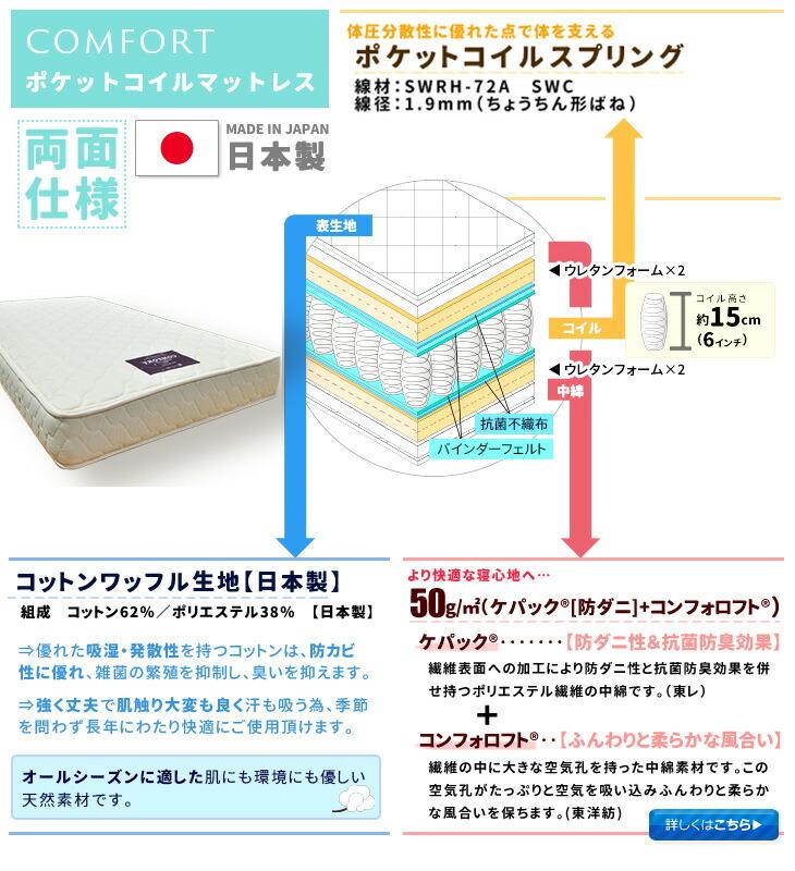 国産ポケットコイルマットレス(コンフォート)詳細