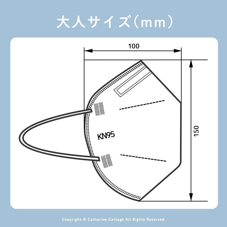 不織布マスク 4層立体構造 大人用 ノーズワイヤー入り