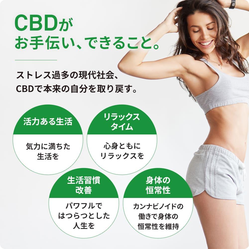 CBD オイル 高濃度 20% 高純度 CANNAPRESSO カンナプレッソ CBDオイル 10ml CBDでお手伝いできること