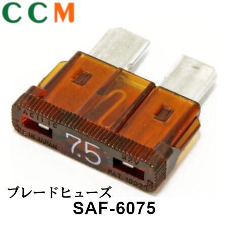 SAF6075