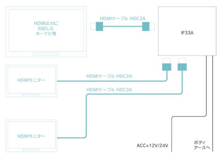 リアモニター接続図
