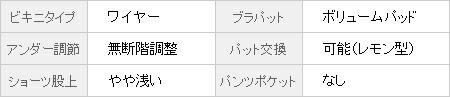 レディース水着/レース合わせワイヤービキニ アクアフラワーキュロット/SweetFlavor