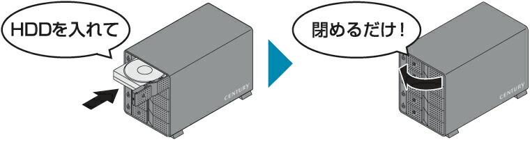 HDDを入れて→閉めるだけ!