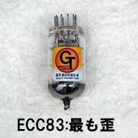 一番歪む真空管 ECC83(ヨーロッパ製)