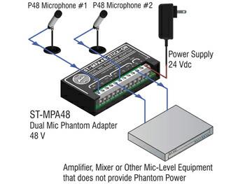 ST-MPA48