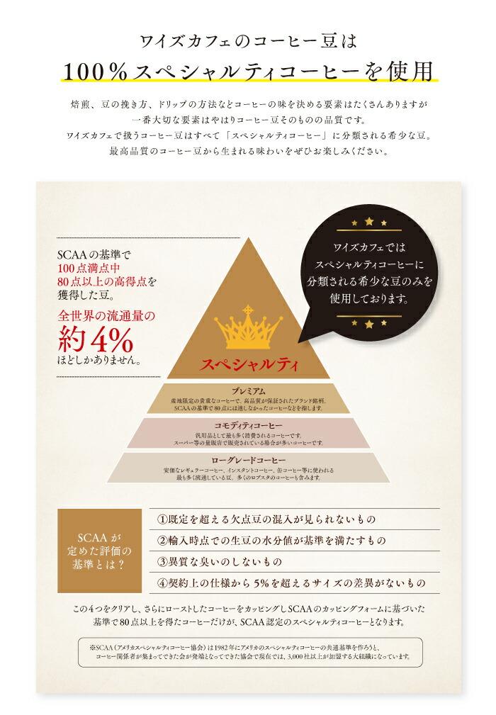 ワイズカフェのコーヒー豆は100%スペシャルティコーヒーを使用しています。焙煎、豆の挽き方、ドリップの方法などコーヒーの味を決める要素はたくさんありますが一番大切な要素はやはりコーヒー豆そのものの品質です。ワイズカフェで扱うコーヒー豆はすべて「スペシャルティコーヒー」に分類される希少な豆。最高品質のコーヒー豆から生まれる味わいをぜひお楽しみください。