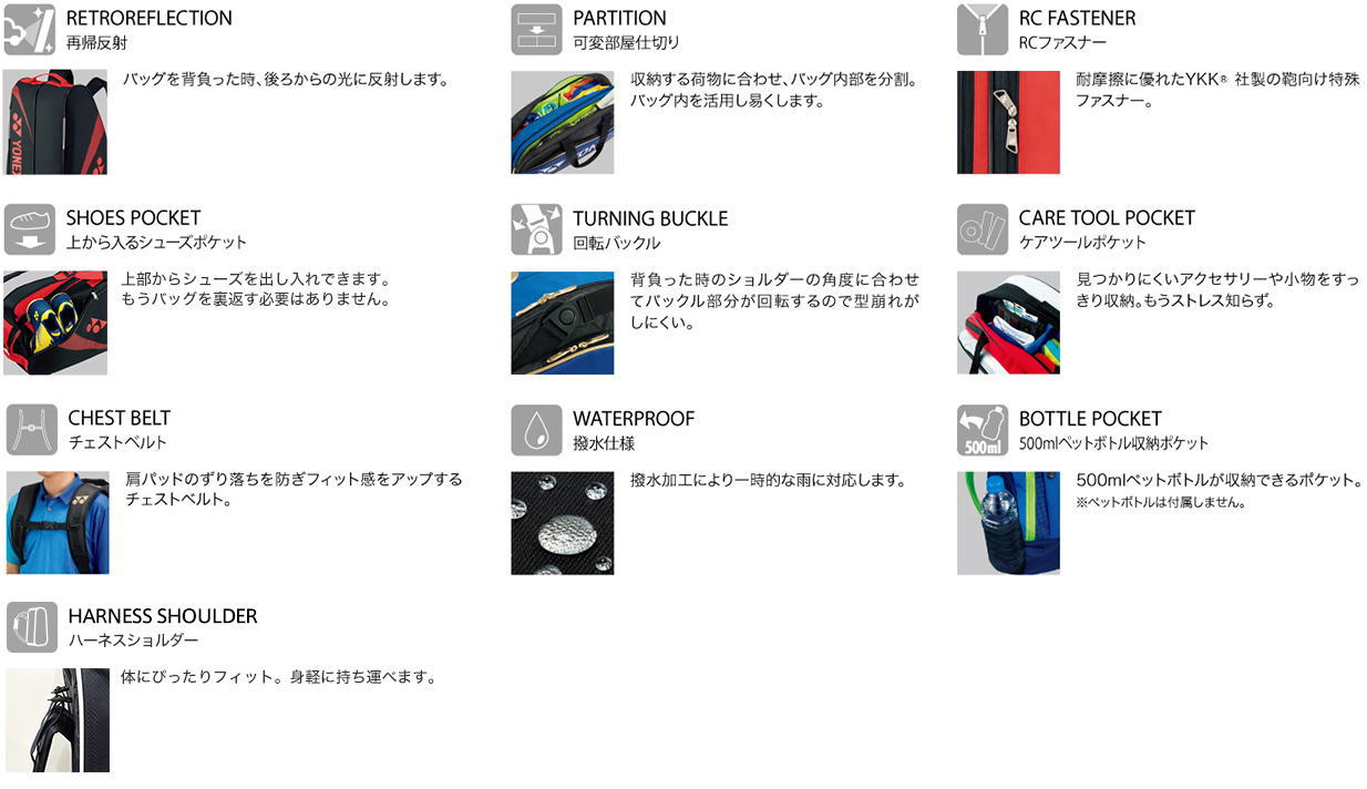 Chitose Sports Rakuten market store  Yonex miniature backpack ... 217c8554815cd