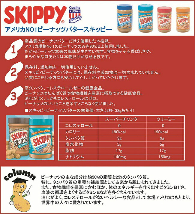 skippyピーナッツバター