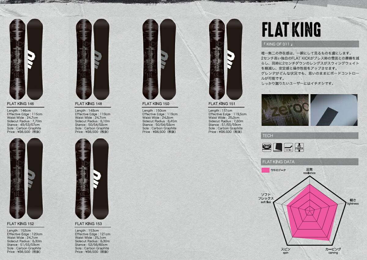 18-19 011 ARTISTIC FLAT KING/011 FLAT KING/011 ARTISTIC 18-19/011 スノーボード/ゼロワン/ゼロワンワン アーティスティック/フラットキング/146/150/2018-2019
