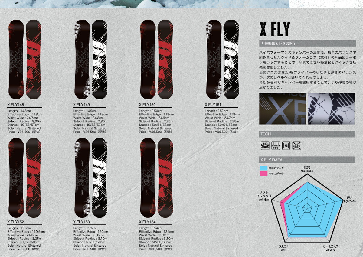 18-19 011 ARTISTIC X FLY/011 X FLY/011 ARTISTIC 18-19/011 スノーボード/ゼロワン/ゼロワンワン アーティスティック/エックスフライ/148/150/2018-2019