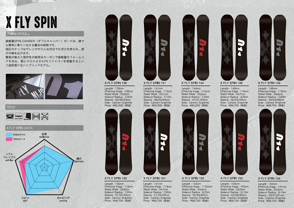 18-19 011 ARTISTIC X FLY SPIN/011 X FLY SPIN/011 ARTISTIC 18-19/011 スノーボード/ゼロワン/ゼロワンワン アーティスティック/エックスフライスピン/148/150/2018-2019