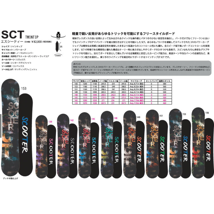 18-19 SCOOTER SCT/18-19 スクーター SCT/SCOOTER 18-19/SCOOTER 18 19/SCOOTER ボード/スクーター スノーボード/149 151 153 156/2018-2019