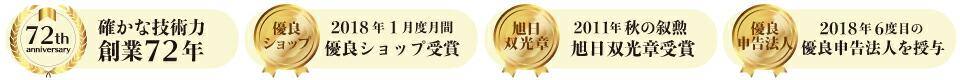 確かな技術力!創業70年 | 2011年空きの叙勲 旭日双光賞受賞 | 2011年5度目の優良深刻法人を授与