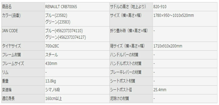 GIC:RENAULT CRB7006S グリーン 23583 【ポイント10倍】クロスバイク 自転車 4562373374127
