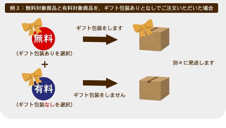 例3.無料と有料・ギフト包装あり・なし