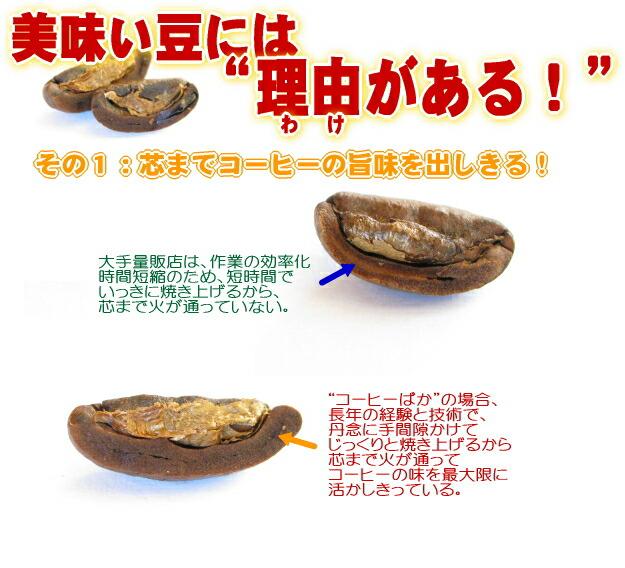 うまいコーヒー豆にはワケがある!