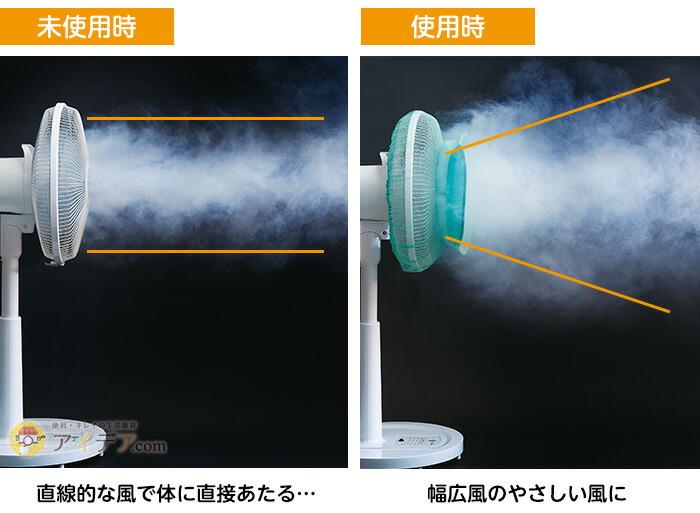 使用前:直線的な風で体に直接あたる…、使用後:幅広風のやさしい風に