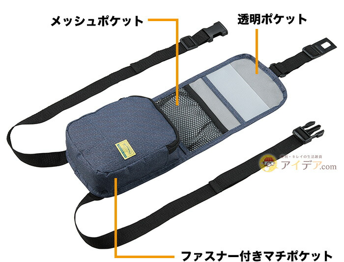 透明ポケットやメッシュポケット、ファスナー付きマチポケットの3種類