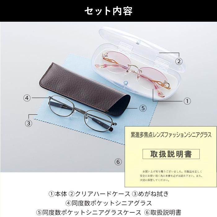 セット内容 (1)シニアグラス (2)クリアハードケース (3)同度数ポケットシニアグラス (4)ポケットシニアグラス用ケース (5)眼鏡拭き (6)取扱説明書