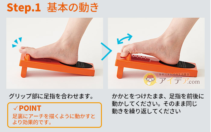 Step1.基本の動き