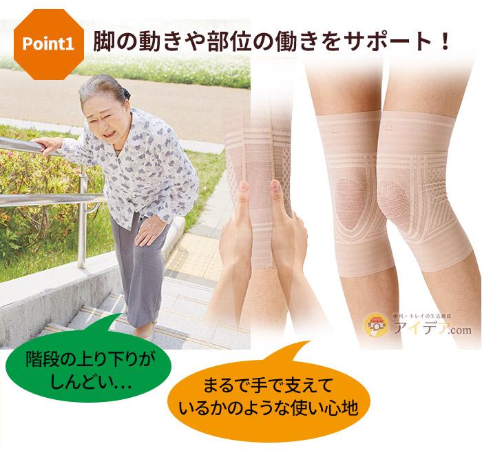 脚の動きや部位の働きをサポート!