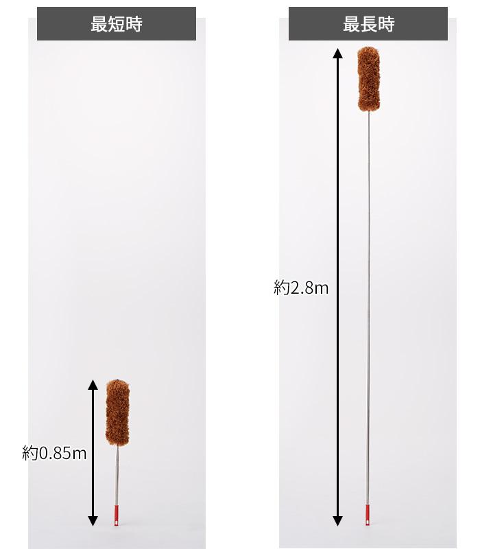 最短時:約0.85m、最長時:約2.8m