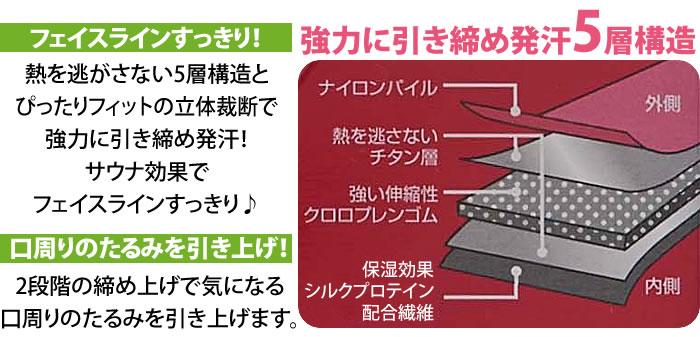 小顔補正ベルト(ほうれい線):強力に引き締め発汗5層構造