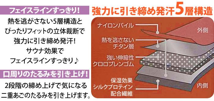 小顔補正ベルト(二重あご):強力に引き締め発汗5層構造