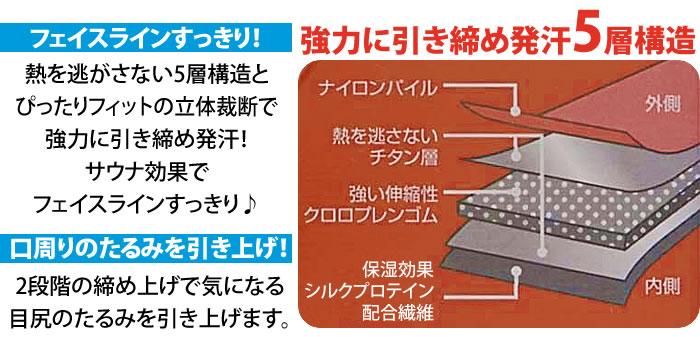 小顔補正ベルト(目尻):強力に引き締め発汗5層構造