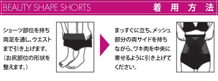 ぜい肉補正ショーツ:着用方法
