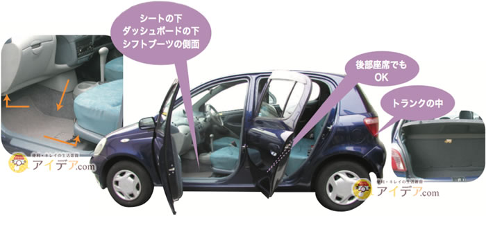 バイオ車の臭いに:ご使用場所