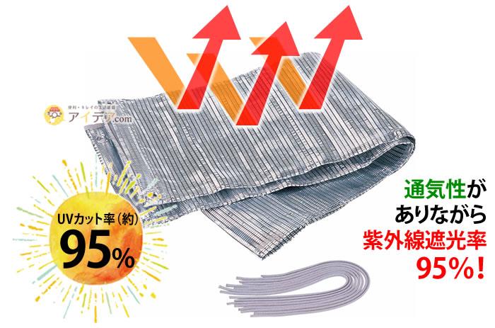 UVカットベランダ遮光シェード:通気性がありながら紫外線遮光率95%!